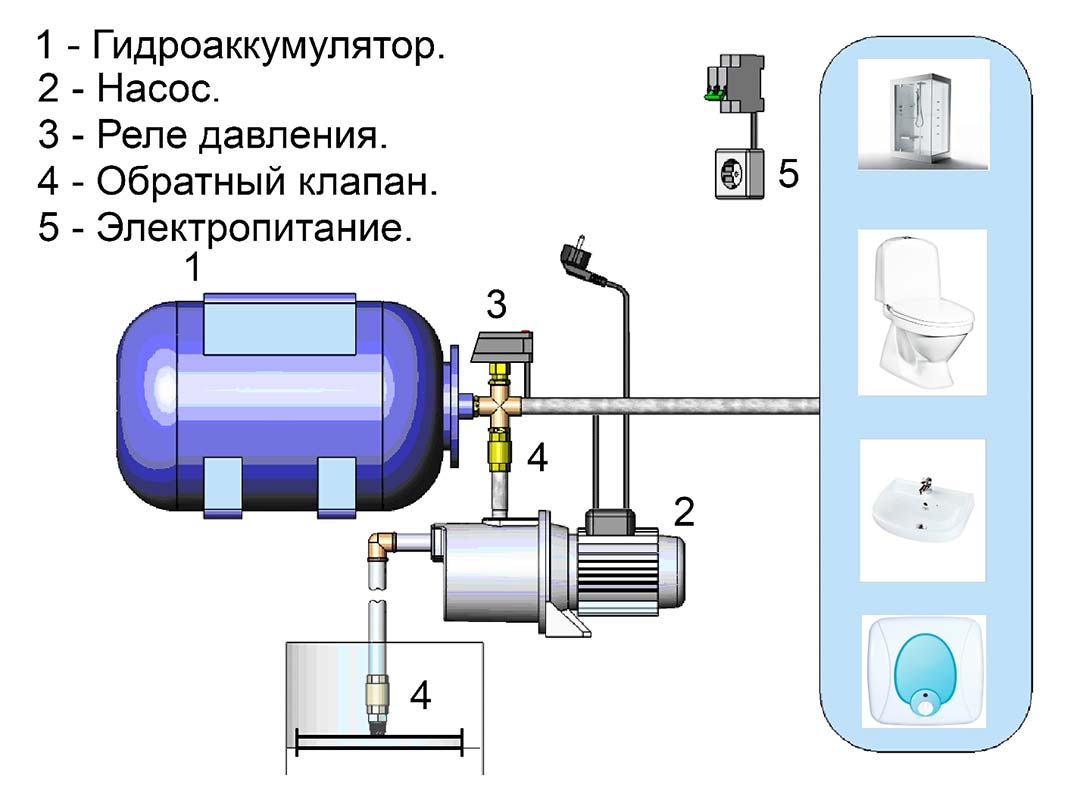 Схема монтажа баков водоснабжения